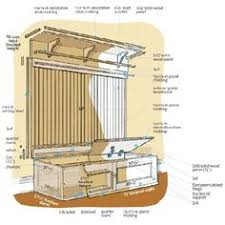Entry Storage Bench Plans Free by Diy 25 Farmhouse Bench U0026 Youtube Video Farmhouse Bench