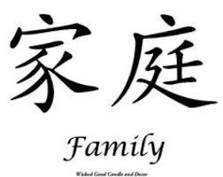 family symbol choice image symbol and sign ideas