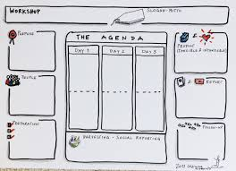 Brainstorming Meeting Agenda Template by The Workshop Agenda Shaper U2013 A Template For A Visual Clarification