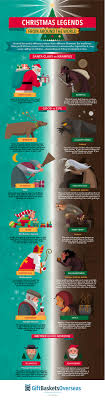 the mythical creatures of infographic gift giving