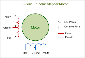stepper motor interfacing with 8051 microcontroller 89c51