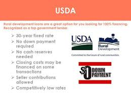 Usda Rural Housing Development Kentucky Usda Rural Housing Loans Kentucky Usda Rural