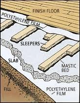 installing hardwood floors concrete slabs