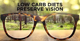 Does Macular Degeneration Always Lead To Blindness Low Glycemic Diet Slows Progression Of Age Related Macular