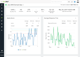 application performance monitoring site24x7