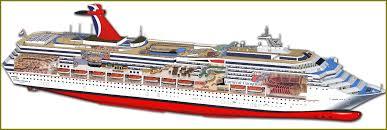 carnival conquest deck plan radnor decoration