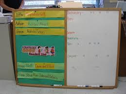 Teacher Desk Organization by Teachers U0027 Best Organization Ideas