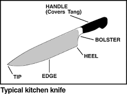 Basic Kitchen Knives Basic Knife Cuts Printable Hold The Blade Of The Knife At A