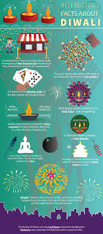 some amazing facts about the indian festival diwali diwali