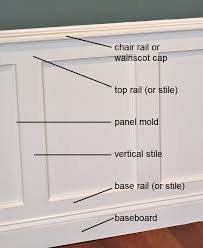 Install Wainscoting Over Drywall Before You Begin To Cut Material For The Wainscoting Installation