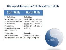 best soft skills for resume mca i ecls u 1 introduction and basics of soft skills