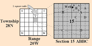 sections townships and ranges montana s ground water information center gwic quarter section