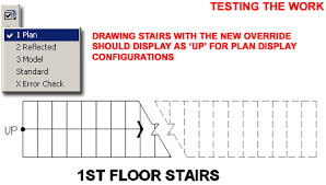the ups and downs of the adt stair display representation