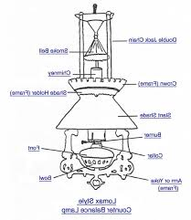 Pendant Lighting Parts by Incredible Pendant Lighting Cheap Ceiling Light Parts Canopy