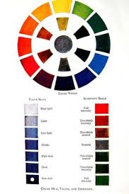 vintage 356 color chart colour systems wheels charts posters