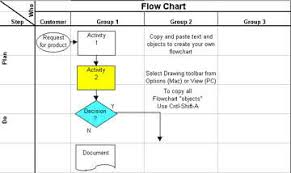Six Sigma Excel Templates Flow Chart Template In Excel Flowchart