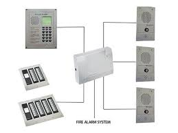 wandsworth disabled toilet alarm wiring diagram efcaviation com
