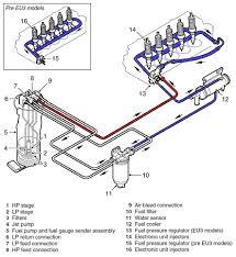 fuel pipe leak landyzone land rover forum