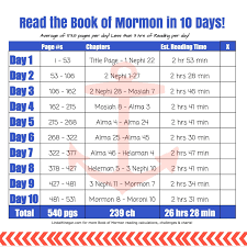 Challenge How To Do It 10 Day Book Of Mormon Reading Challenge Winegar