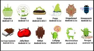 android versions wiki how did the trend of naming the different versions of the android