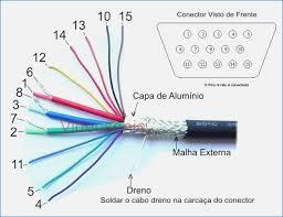 vga cable wiring diagram 15 pin wiring library