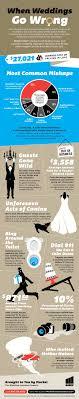 engagement ring insurance geico wedding rings jewelers login jewelry insurance companies