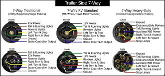 7 pin trailer wiring harness diagram