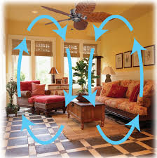 Ceiling Fan For Living Room by Ceilingfan Org Ceiling Fan Direction