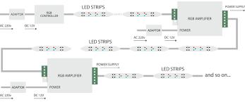 anaheim led led strip rgb amplifier