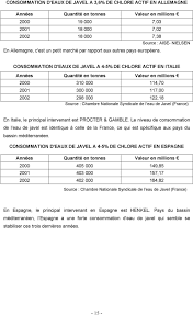 chambre syndicale nationale de l eau de javel eau de javel detergente concentree pdf