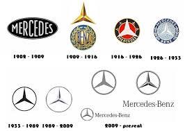 history of the mercedes mercedes logo history and design evolution logorealm com