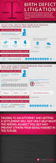 Antidepressants And Hair Loss 11 Best Birth Defects And Ssri Antidepressants Images On Pinterest