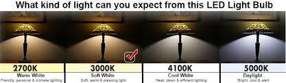 led 7 watt dimmable 50w replacement mr16 light bulb 3000k