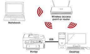 how to set up your home printer gadget guy australia