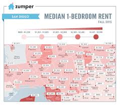 the cheapest and most expensive san diego neighborhoods to rent
