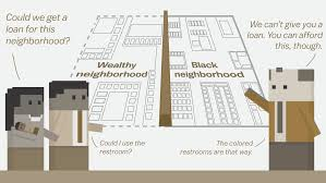 how to change the floor plan of your house living in a poor neighborhood changes everything about your life vox