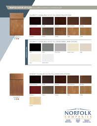 multi family kitchen cabinets the norfolk companies