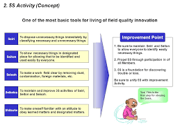 5s Concept Ppt 1t5s Activity Overview Basically Refers To Overall 5s Ppt 5s