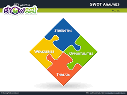 With Jigsaw Puzzle Pieces For Powerpoint Puzzle Powerpoint Template Free