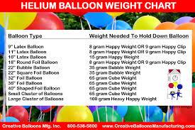 balloon gram helium balloon weight chart creative balloons mfg