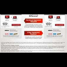 free coupon u0026 promo codes youtube