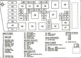 wiring diagram 2001 pontiac grand prix abs wiring diagram 98gp