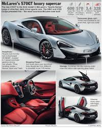 All New Mclaren 570gt Gets Geneva Unveil Pictures Auto 325 Best My Car Obsession Images On Pinterest Car Dream Cars