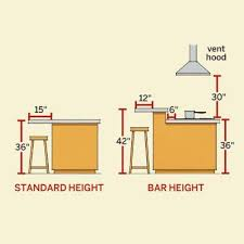 kitchen island heights all about kitchen islands kitchens illustrations and stools