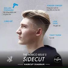 mens haircuts portland modern trending men s cuts and diagrams to ensure most any barber