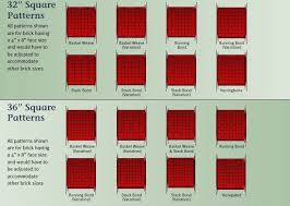 Brick Patio Pattern Handyman Usa Brick Walkways Or Patios