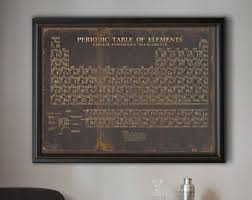 periodic table framed art chemistry art etsy