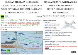 Putin S Plane by Russia U0027s Top 10 Lies About Downed Malaysia Airliner Russia Lies