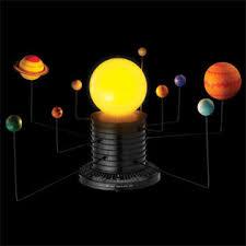 Solar System Night Light Motorized Solar System