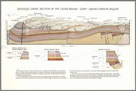 Map Grand Canyon Geologic Cross Section Of The Cedar Breaks Zion Grand Canyon